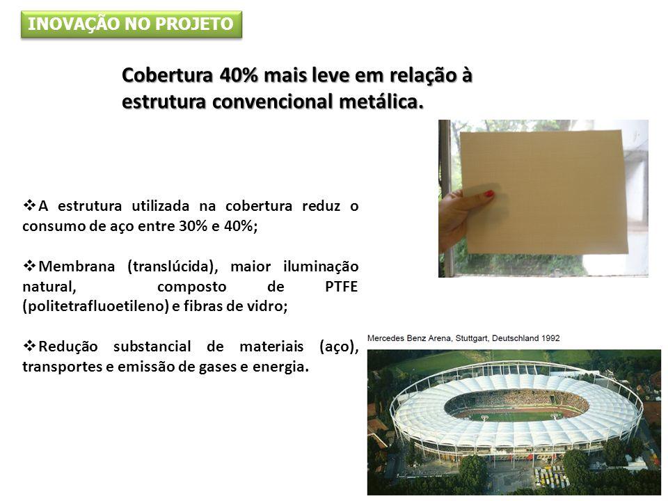 A estrutura utilizada na cobertura reduz o consumo de aço entre 30% e 40%; Membrana (translúcida), maior iluminação natural, composto de PTFE (politet