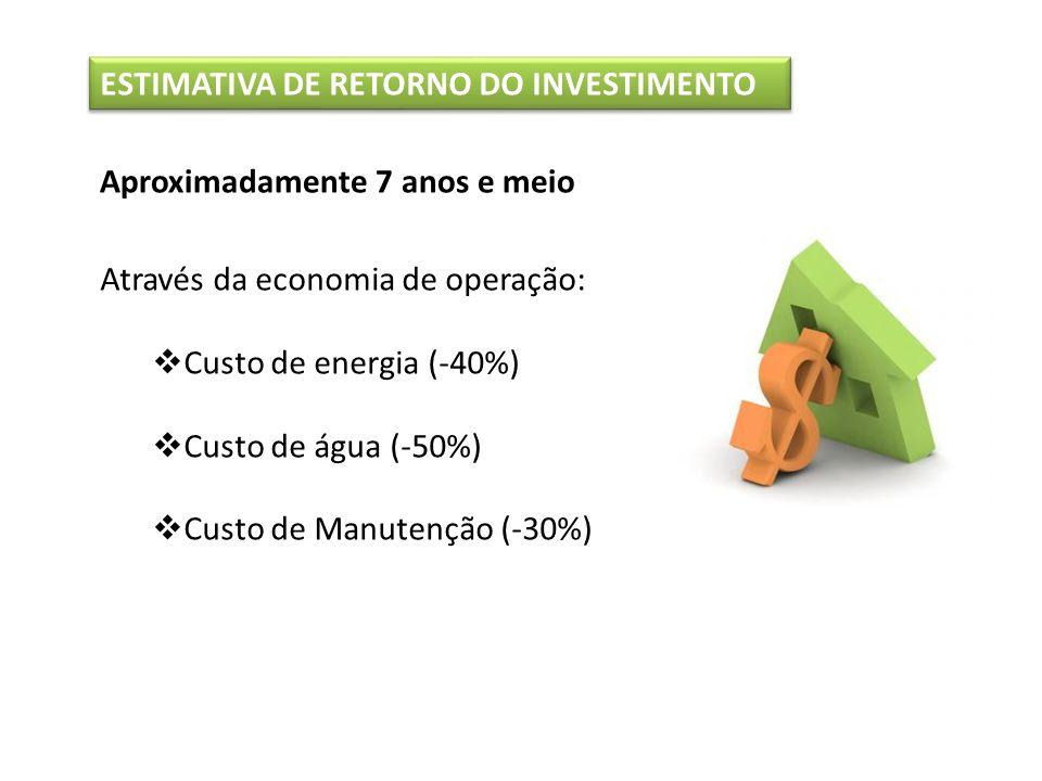 ESTIMATIVA DE RETORNO DO INVESTIMENTO Aproximadamente 7 anos e meio Através da economia de operação: Custo de energia (-40%) Custo de água (-50%) Cust