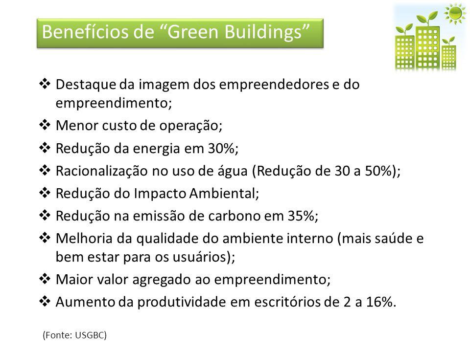 Benefícios de Green Buildings Destaque da imagem dos empreendedores e do empreendimento; Menor custo de operação; Redução da energia em 30%; Racionali