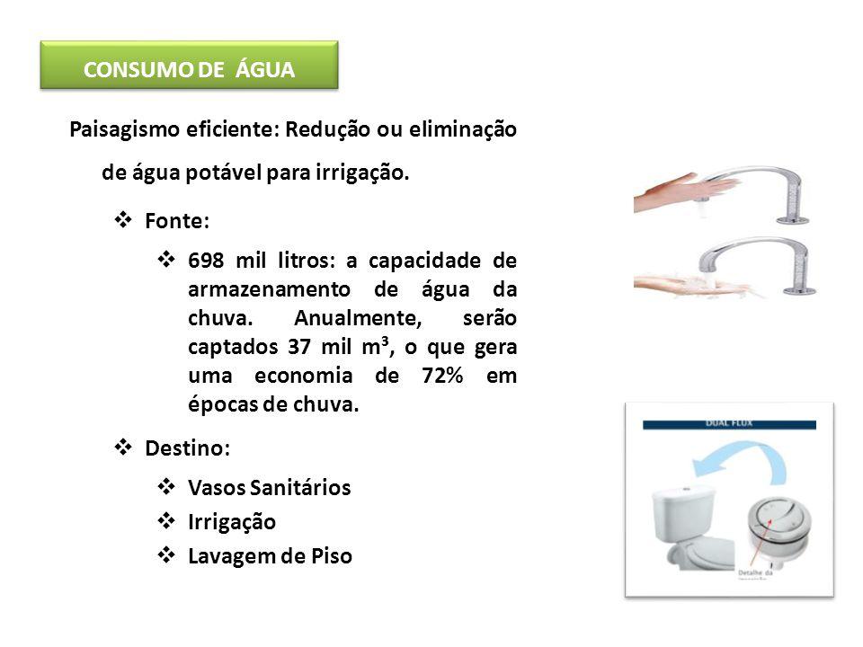 CONSUMO DE ÁGUA Paisagismo eficiente: Redução ou eliminação de água potável para irrigação. Fonte: 698 mil litros: a capacidade de armazenamento de ág
