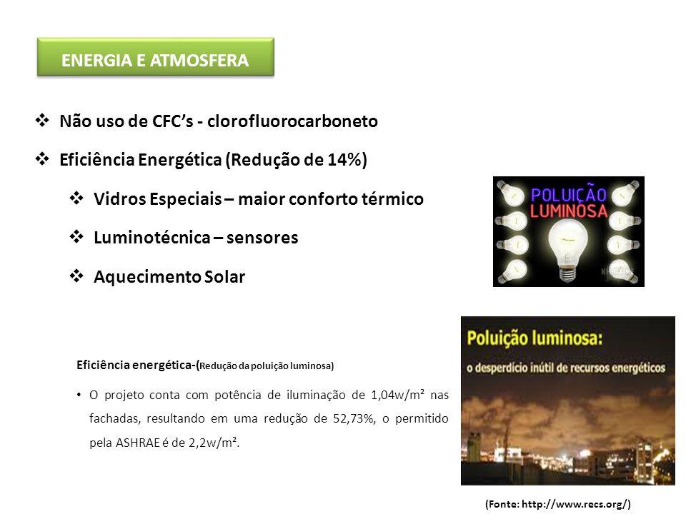 ENERGIA E ATMOSFERA Não uso de CFCs - clorofluorocarboneto Eficiência Energética (Redução de 14%) Vidros Especiais – maior conforto térmico Luminotécn