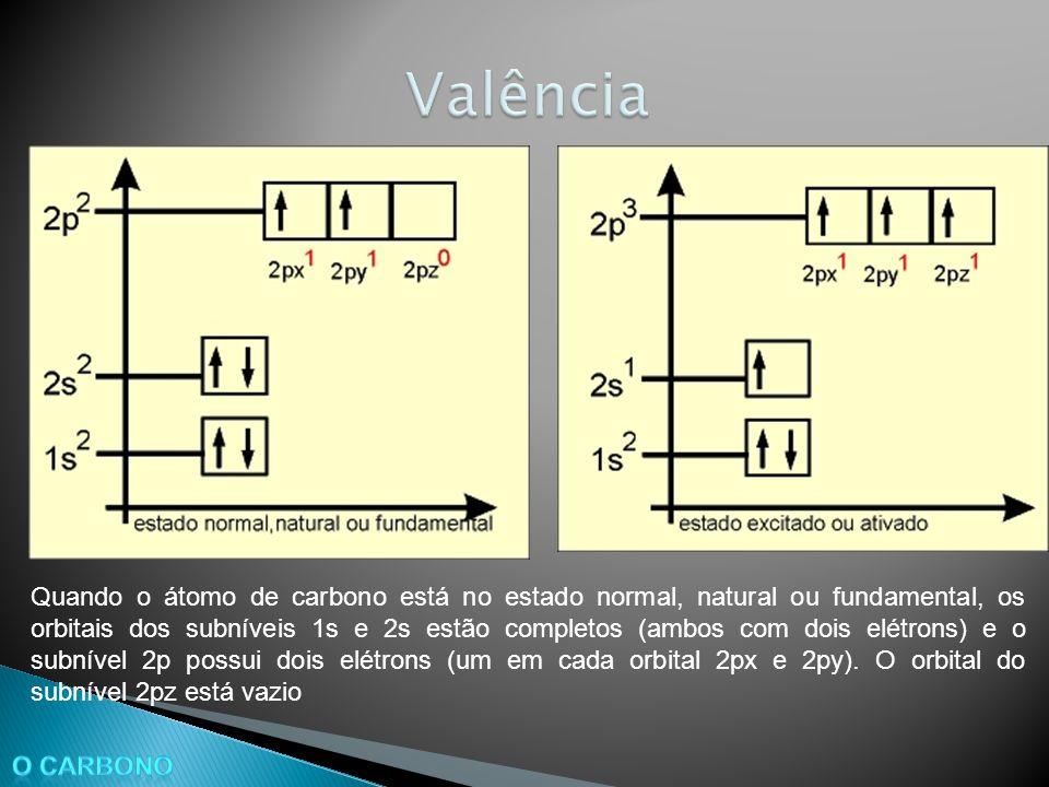 Quando o átomo de carbono está no estado normal, natural ou fundamental, os orbitais dos subníveis 1s e 2s estão completos (ambos com dois elétrons) e o subnível 2p possui dois elétrons (um em cada orbital 2px e 2py).
