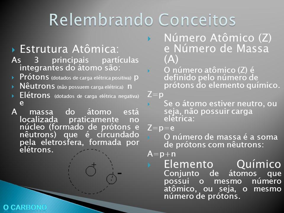 Estrutura Atômica: As 3 principais partículas integrantes do átomo são: Prótons (dotados de carga elétrica positiva) p Nêutrons (não possuem carga elé