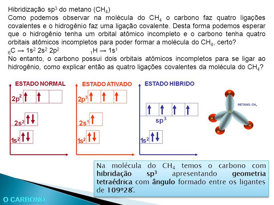 Hibridização sp 3 do metano (CH 4 ) Como podemos observar na molécula do CH 4 o carbono faz quatro ligações covalentes e o hidrogênio faz uma ligação