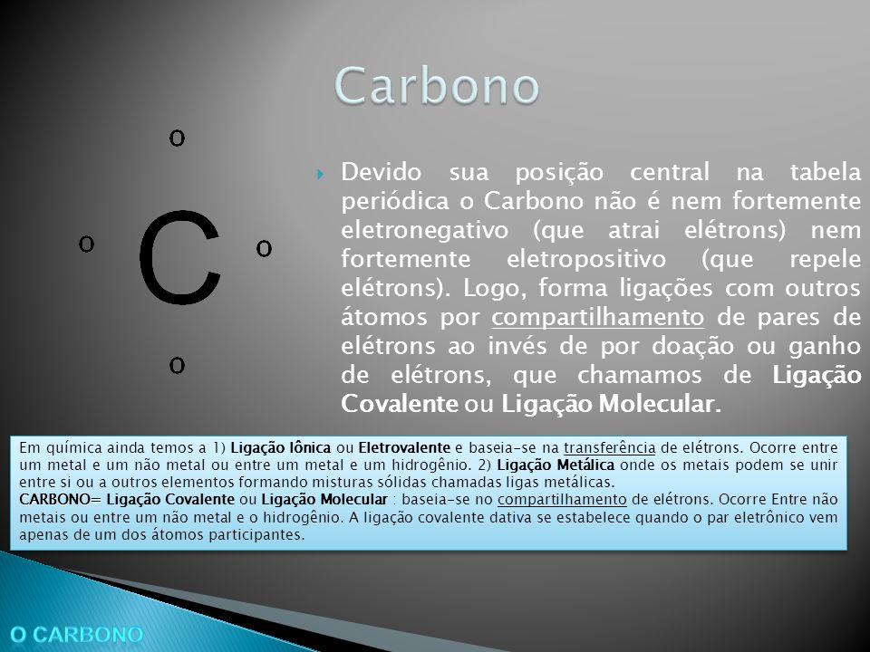 Devido sua posição central na tabela periódica o Carbono não é nem fortemente eletronegativo (que atrai elétrons) nem fortemente eletropositivo (que repele elétrons).
