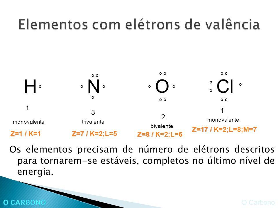 Os elementos precisam de número de elétrons descritos para tornarem-se estáveis, completos no último nível de energia. HNOCl º º ºº º ºº ºººº º 1 3 2