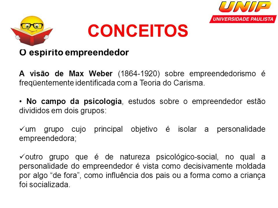 CONCEITOS O espírito empreendedor A visão de Max Weber (1864-1920) sobre empreendedorismo é freqüentemente identificada com a Teoria do Carisma. No ca