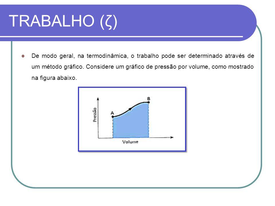 TRABALHO (ζ) De modo geral, na termodinâmica, o trabalho pode ser determinado através de um método gráfico. Considere um gráfico de pressão por volume