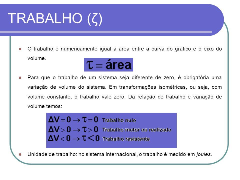 TRABALHO (ζ) O trabalho é numericamente igual à área entre a curva do gráfico e o eixo do volume. Para que o trabalho de um sistema seja diferente de