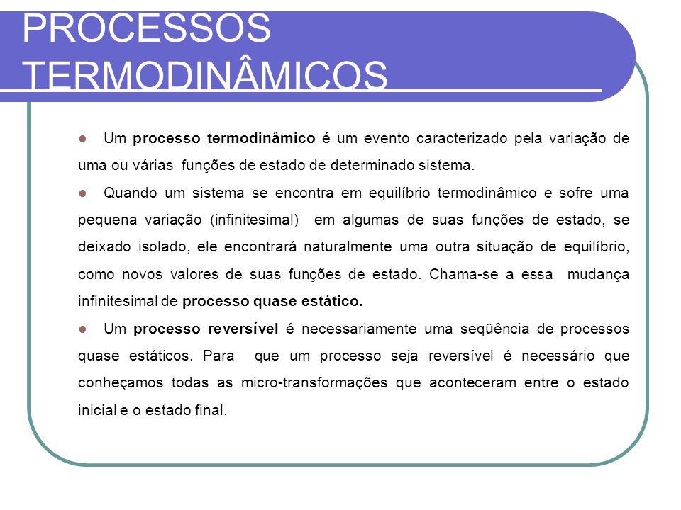 PROCESSOS TERMODINÂMICOS Um processo termodinâmico é um evento caracterizado pela variação de uma ou várias funções de estado de determinado sistema.