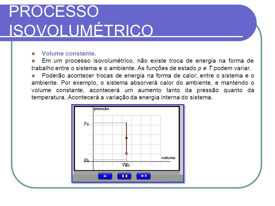 PROCESSO ISOVOLUMÉTRICO Volume constante. Em um processo isovolumétrico, não existe troca de energia na forma de trabalho entre o sistema e o ambiente