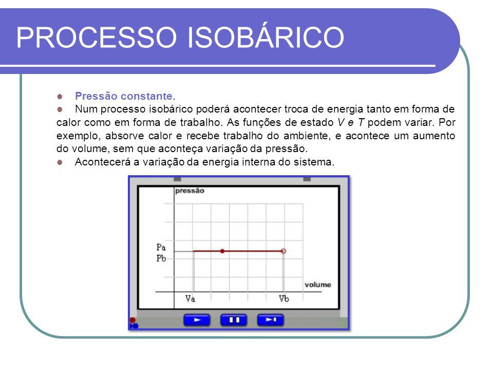 PROCESSO ISOBÁRICO Pressão constante. Num processo isobárico poderá acontecer troca de energia tanto em forma de calor como em forma de trabalho. As f