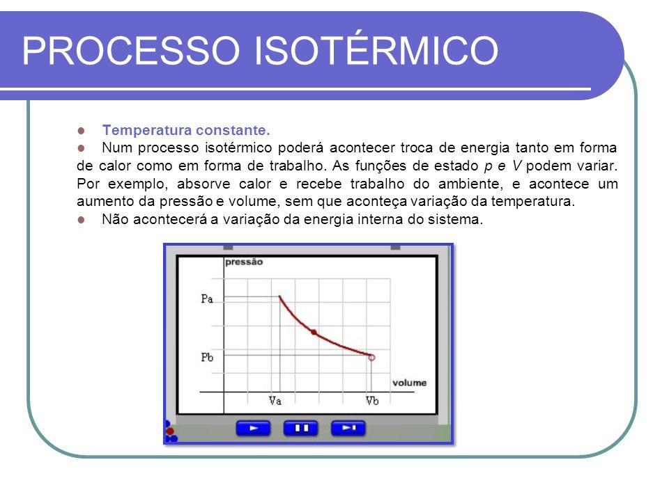 PROCESSO ISOTÉRMICO Temperatura constante. Num processo isotérmico poderá acontecer troca de energia tanto em forma de calor como em forma de trabalho
