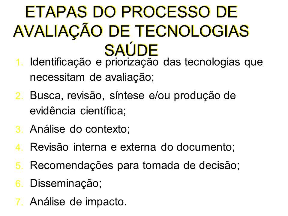 ETAPAS DO PROCESSO DE AVALIAÇÃO DE TECNOLOGIAS SAÚDE 1. Identificação e priorização das tecnologias que necessitam de avaliação; 2. Busca, revisão, sí