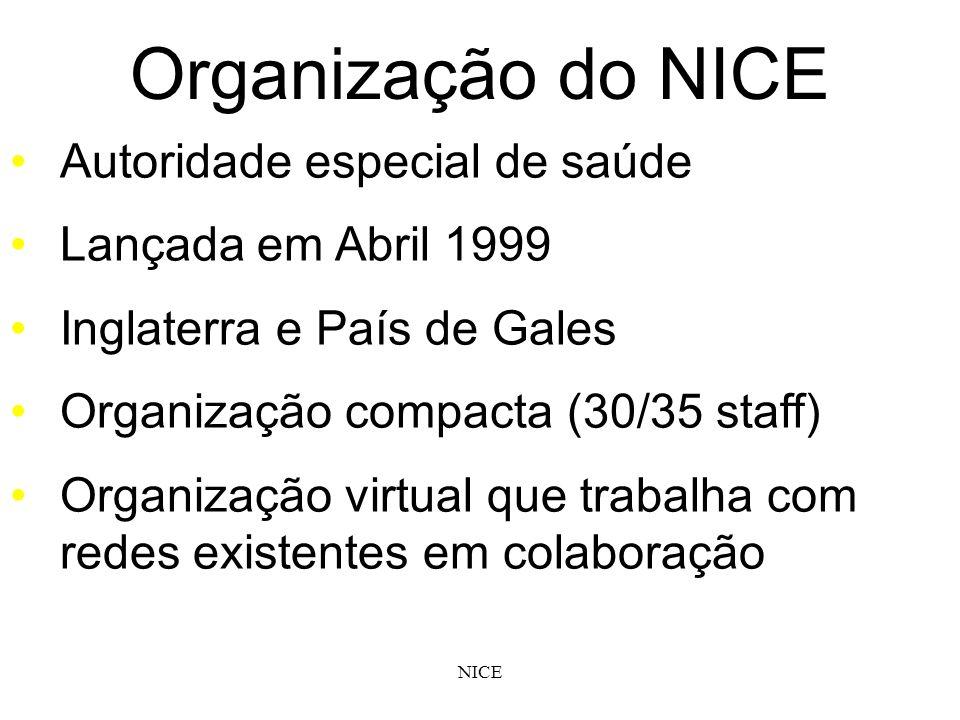 NICE Organização do NICE Autoridade especial de saúde Lançada em Abril 1999 Inglaterra e País de Gales Organização compacta (30/35 staff) Organização