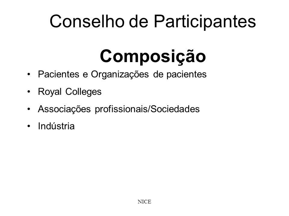 NICE Pacientes e Organizações de pacientes Royal Colleges Associações profissionais/Sociedades Indústria Conselho de Participantes Composição