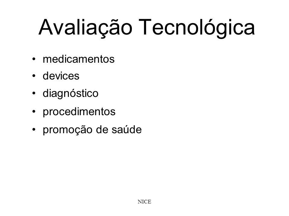 NICE Avaliação Tecnológica medicamentos devices diagnóstico procedimentos promoção de saúde