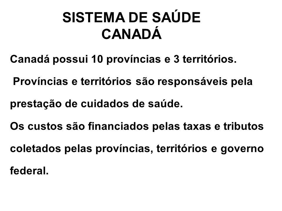 SISTEMA DE SAÚDE CANADÁ Canadá possui 10 províncias e 3 territórios. Províncias e territórios são responsáveis pela prestação de cuidados de saúde. Os