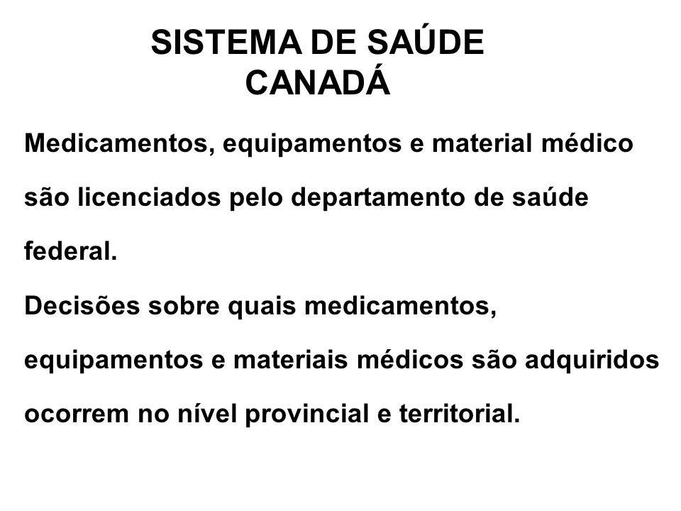 SISTEMA DE SAÚDE CANADÁ Medicamentos, equipamentos e material médico são licenciados pelo departamento de saúde federal. Decisões sobre quais medicame