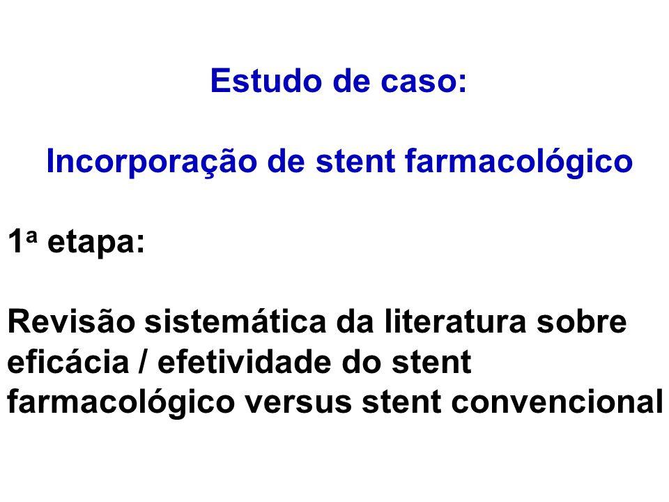 Estudo de caso: Incorporação de stent farmacológico 1 a etapa: Revisão sistemática da literatura sobre eficácia / efetividade do stent farmacológico v