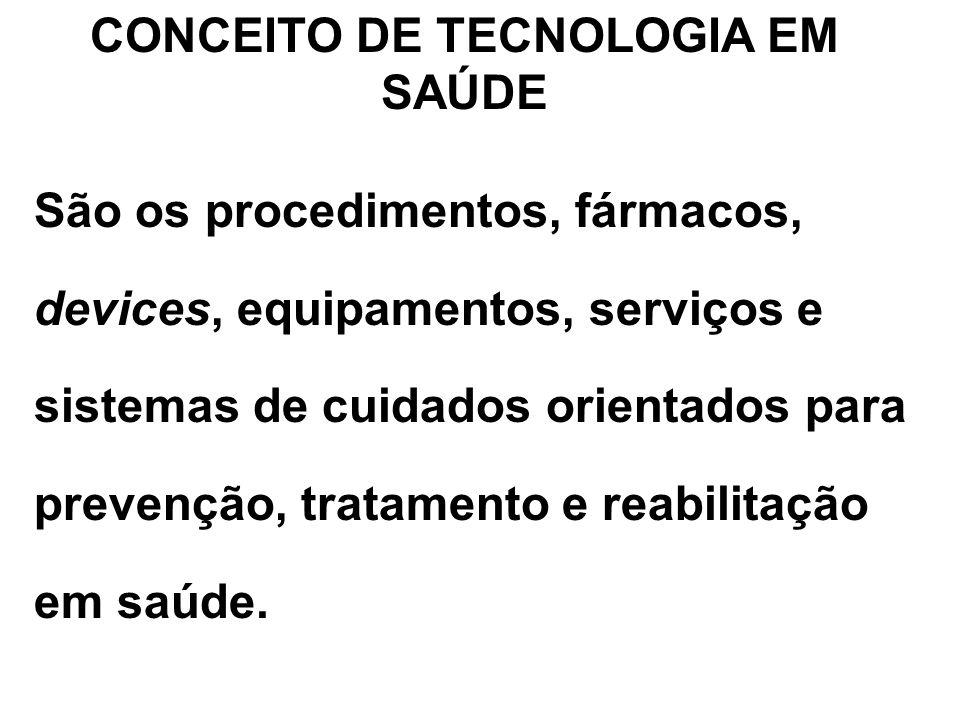 CONCEITO DE TECNOLOGIA EM SAÚDE São os procedimentos, fármacos, devices, equipamentos, serviços e sistemas de cuidados orientados para prevenção, trat