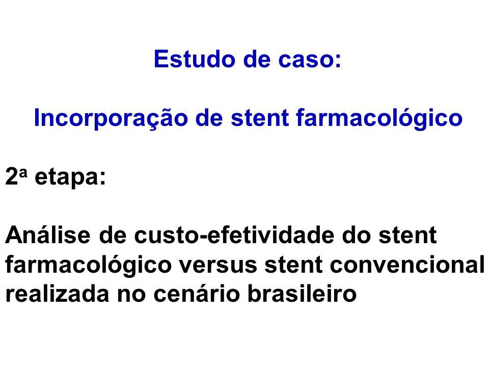 Estudo de caso: Incorporação de stent farmacológico 2 a etapa: Análise de custo-efetividade do stent farmacológico versus stent convencional realizada