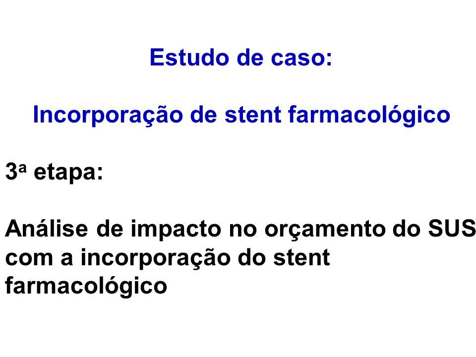 Estudo de caso: Incorporação de stent farmacológico 3 a etapa: Análise de impacto no orçamento do SUS com a incorporação do stent farmacológico