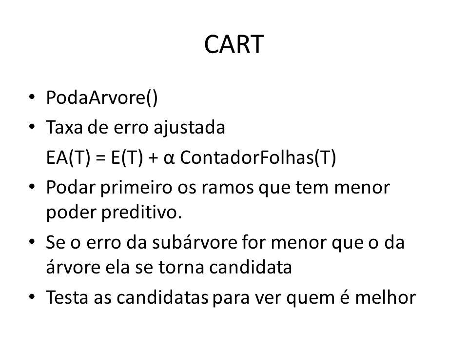 CART PodaArvore() Taxa de erro ajustada EA(T) = E(T) + α ContadorFolhas(T) Podar primeiro os ramos que tem menor poder preditivo. Se o erro da subárvo