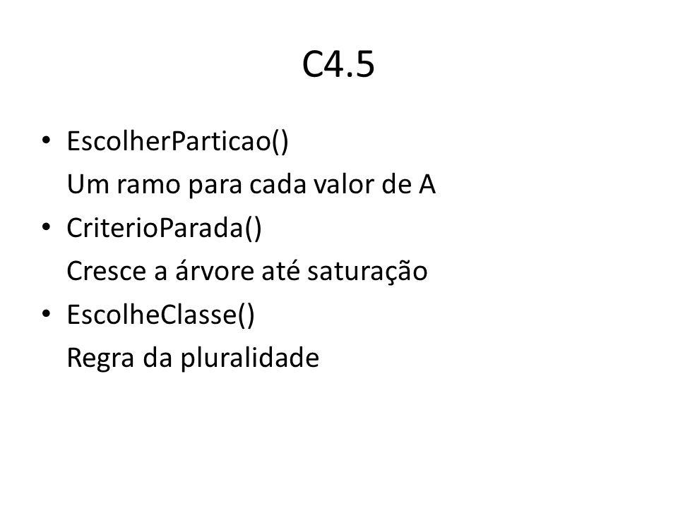 C4.5 EscolherParticao() Um ramo para cada valor de A CriterioParada() Cresce a árvore até saturação EscolheClasse() Regra da pluralidade