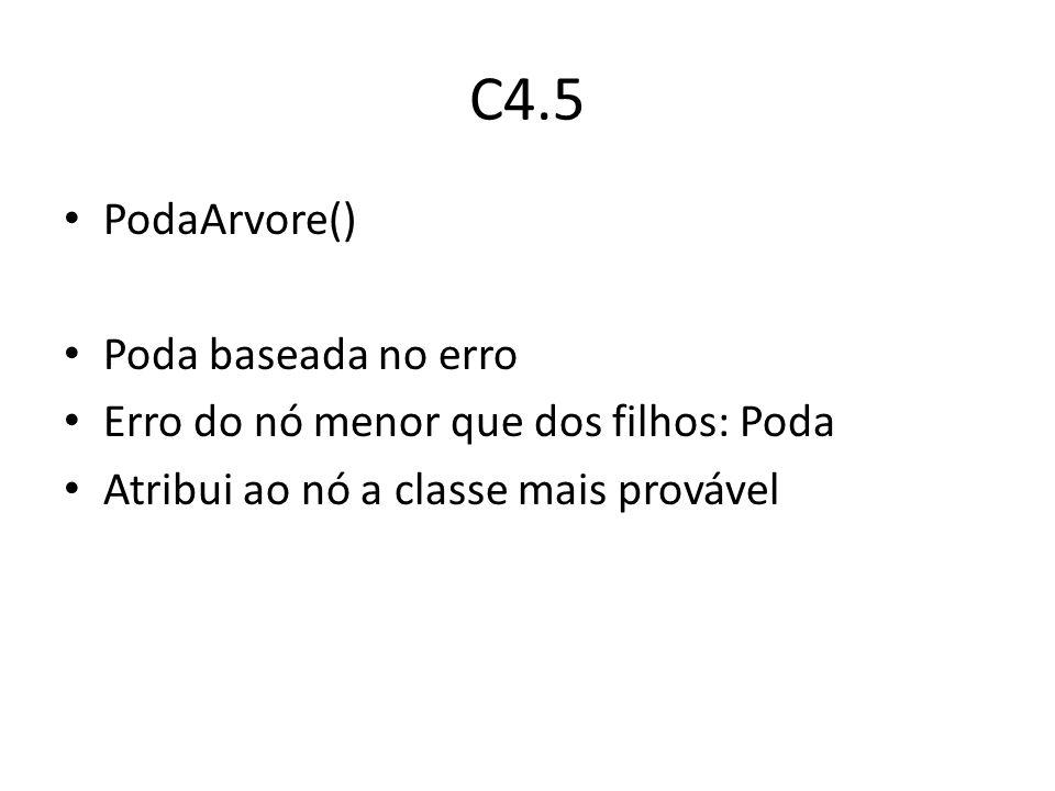 C4.5 PodaArvore() Poda baseada no erro Erro do nó menor que dos filhos: Poda Atribui ao nó a classe mais provável