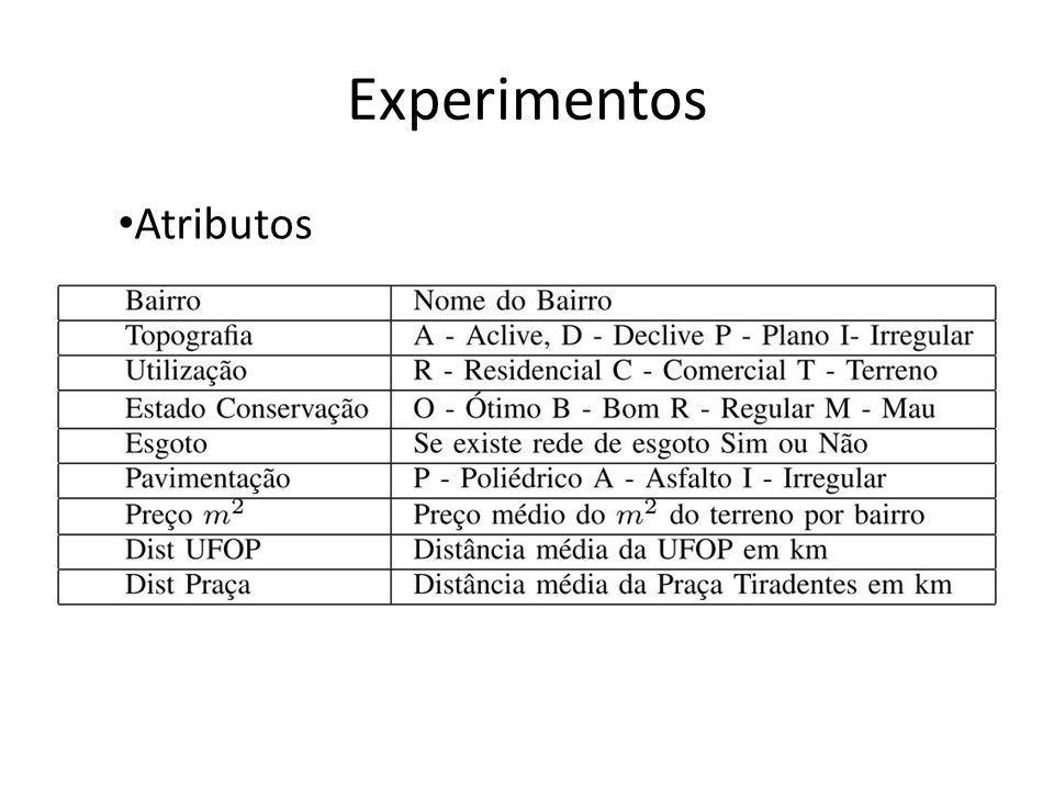 Experimentos Atributos