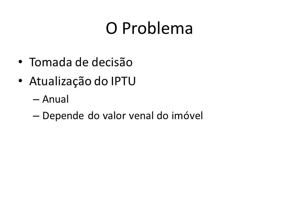 O Problema Tomada de decisão Atualização do IPTU – Anual – Depende do valor venal do imóvel