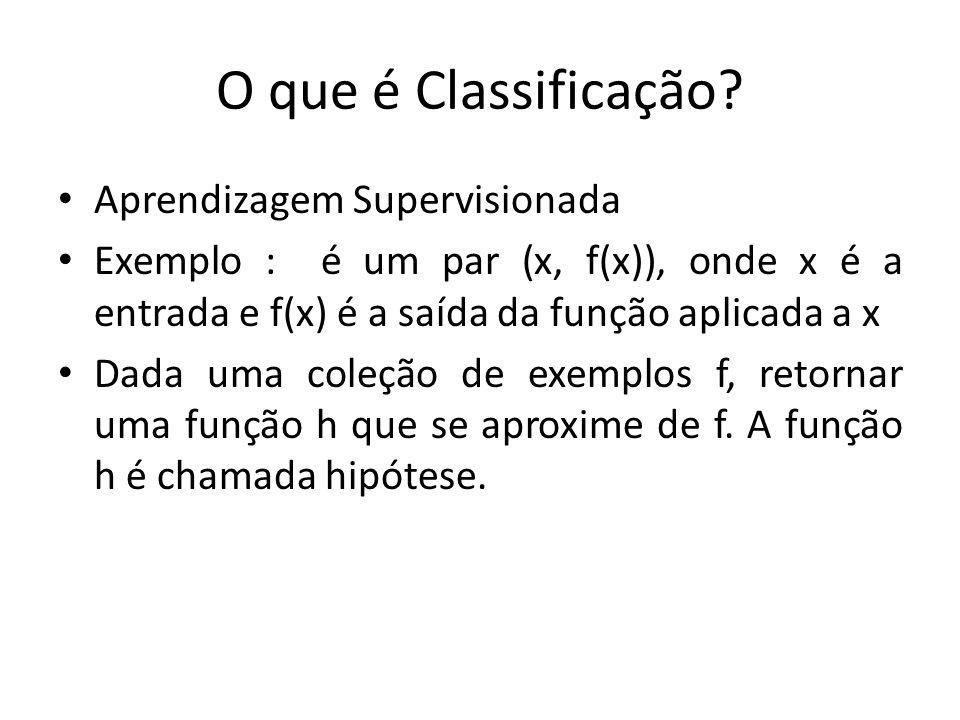 O que é Classificação? Aprendizagem Supervisionada Exemplo : é um par (x, f(x)), onde x é a entrada e f(x) é a saída da função aplicada a x Dada uma c