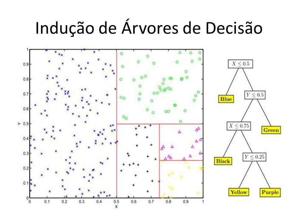 CART e C4.5 Divisão e Conquista e Guloso Como escolher as condições para dividir cada nó.