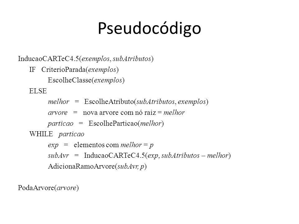 Pseudocódigo InducaoCARTeC4.5(exemplos, subAtributos) IF CriterioParada(exemplos) EscolheClasse(exemplos) ELSE melhor = EscolheAtributo(subAtributos,