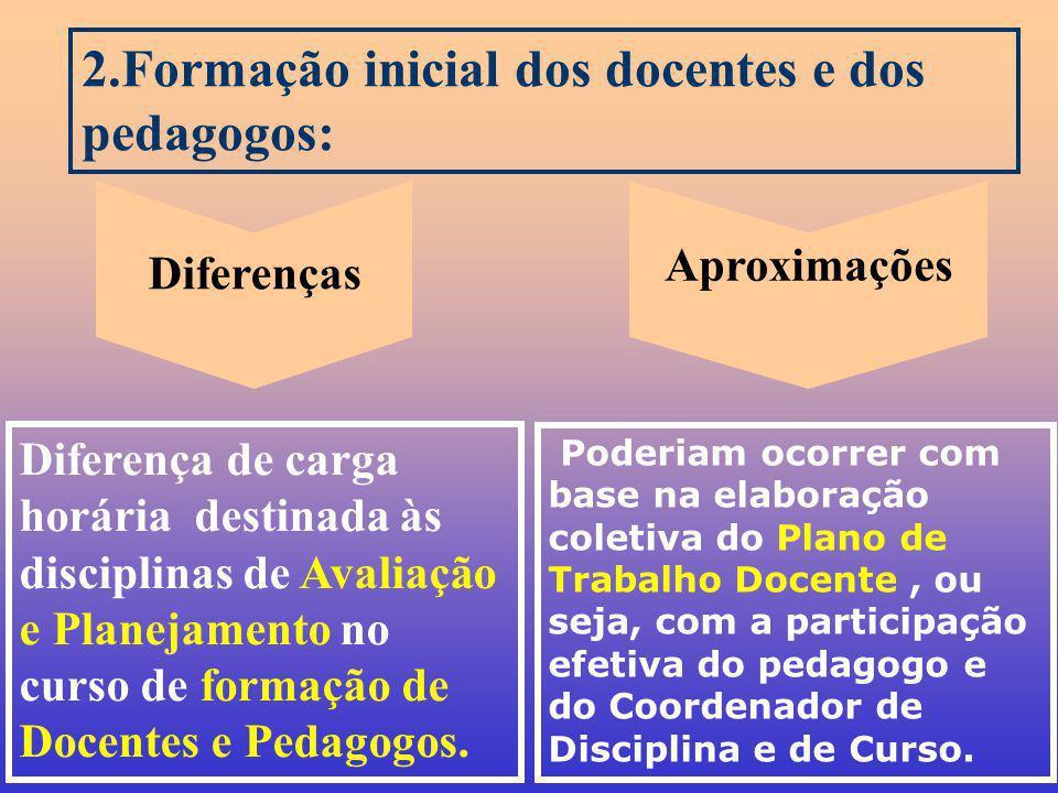 2.Formação inicial dos docentes e dos pedagogos: Diferenças Aproximações Diferença de carga horária destinada às disciplinas de Avaliação e Planejamen