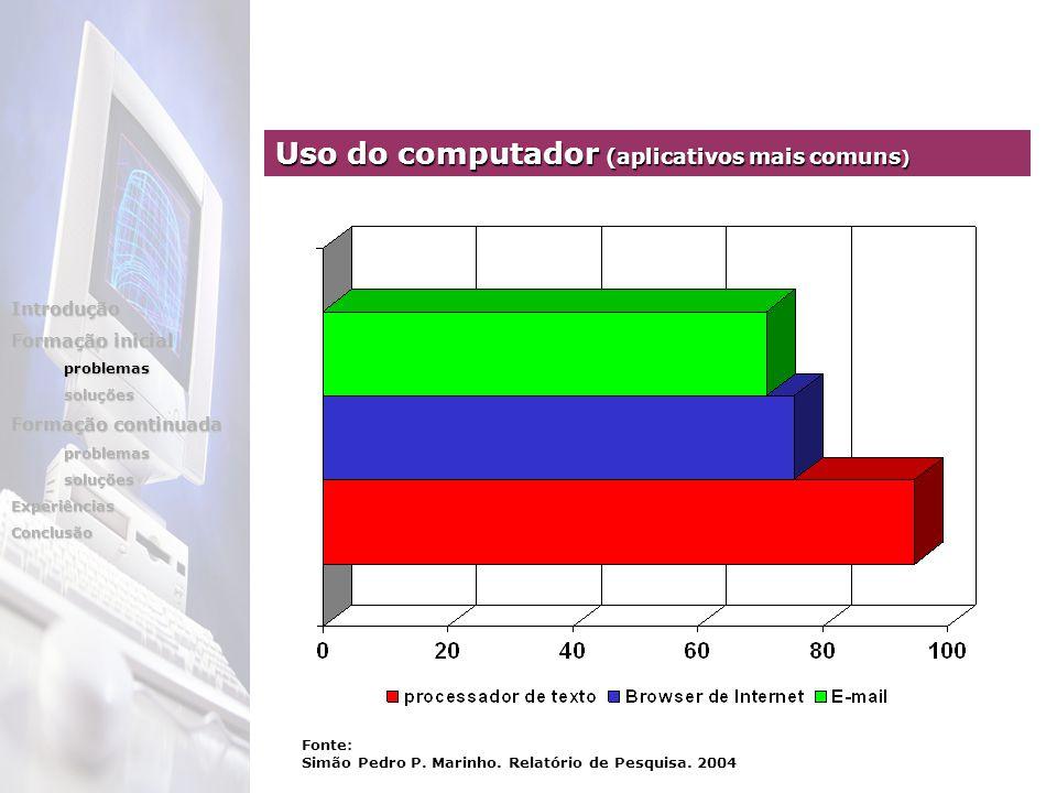 Uso do computador (aplicativos mais comuns ) Introdução Formação inicial problemassoluções Formação continuada problemassoluçõesExperiênciasConclusão Fonte: Simão Pedro P.