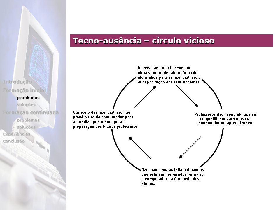 Tecno-ausência – círculo vicioso Introdução Formação inicial problemassoluções Formação continuada problemassoluçõesExperiênciasConclusão