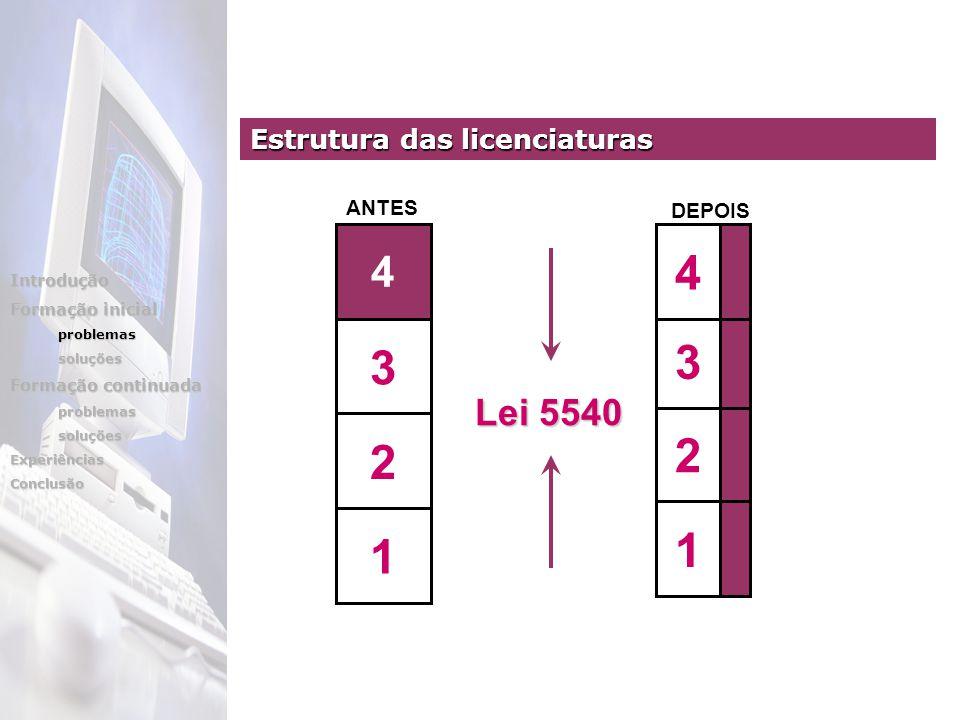 1 2 3 4 1 2 3 4 ANTES DEPOIS Lei 5540 Estrutura das licenciaturas Introdução Formação inicial problemassoluções Formação continuada problemassoluçõesExperiênciasConclusão