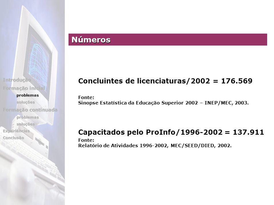 Fonte: Sinopse Estatística da Educação Superior 2002 – INEP/MEC, 2003. Concluintes de licenciaturas/2002 = 176.569 Fonte: Relatório de Atividades 1996