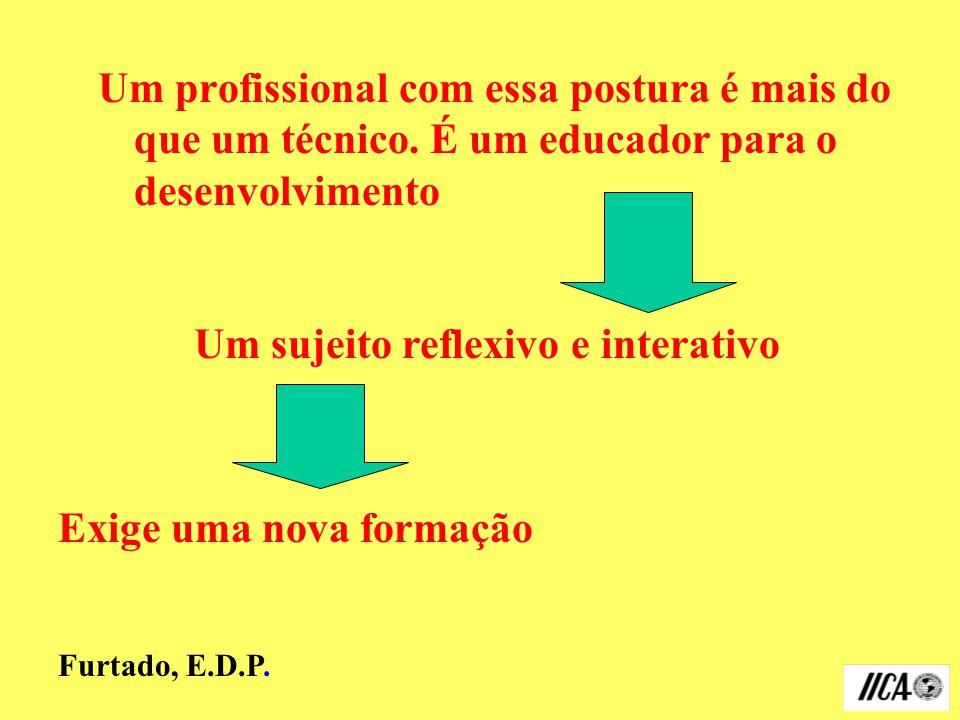SABER FAZER E NÃO APENAS FAZER Relação dialética PRÁTICA-TEORIA-PRÁTICA (Paulo Freire) Furtado, E.D.P.