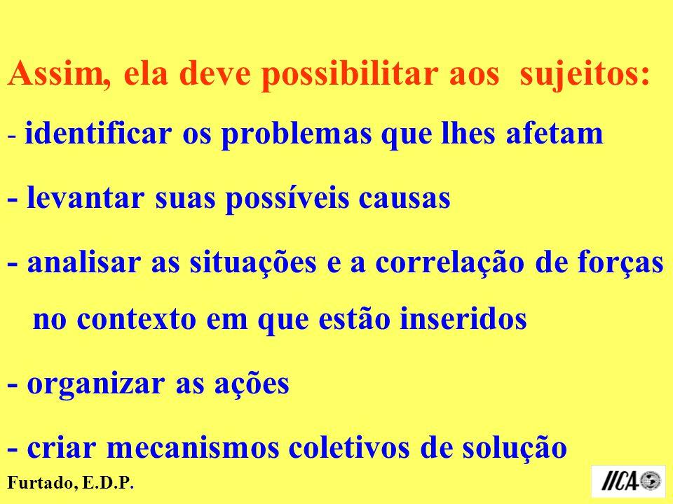 Que concepção de capacitação ? * A que está em relação direta com o processo de construção coletiva do conhecimento; * permite o sujeito atuar sobre a