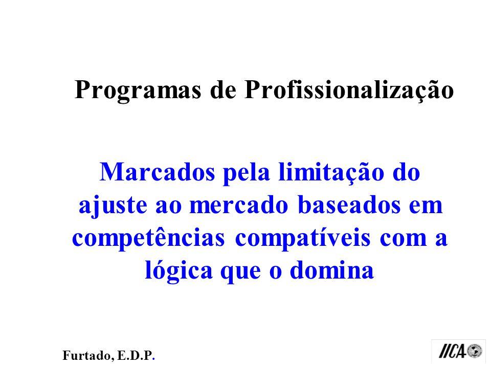 Escola vista como uma combinação de insumos educacionais, à semelhança de uma empresa, onde os fatores do processo educativo são tidos como fatores de