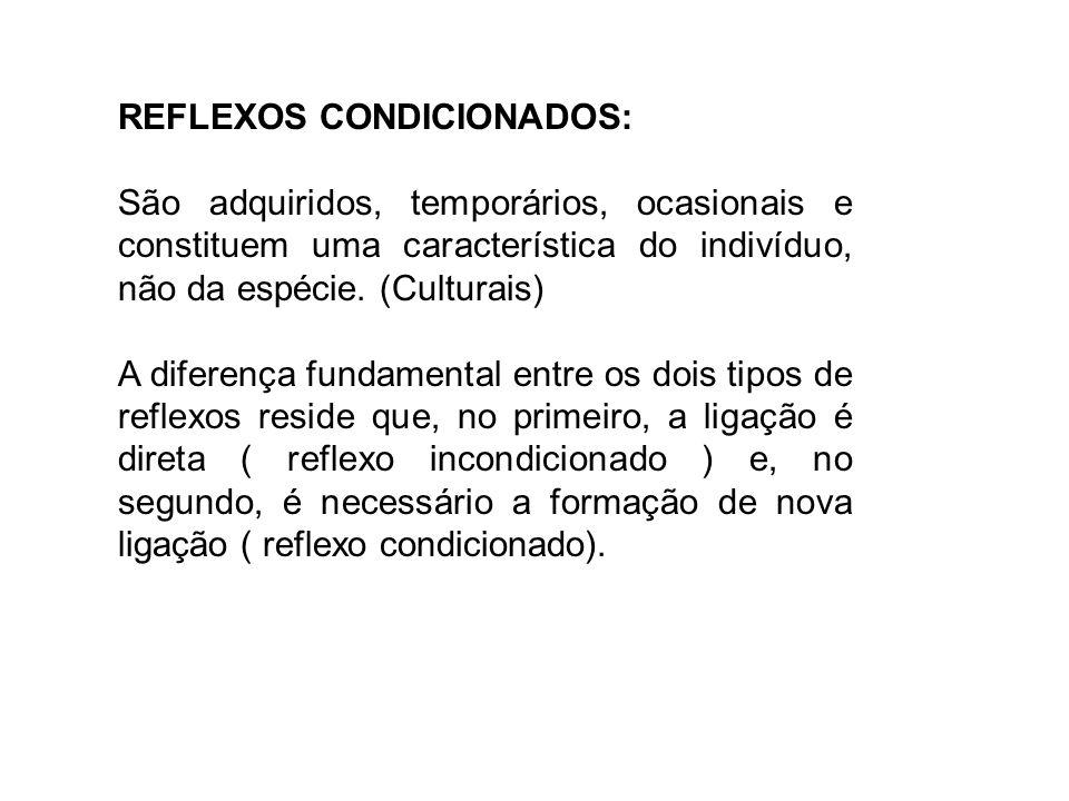 REFLEXOS CONDICIONADOS: São adquiridos, temporários, ocasionais e constituem uma característica do indivíduo, não da espécie. (Culturais) A diferença