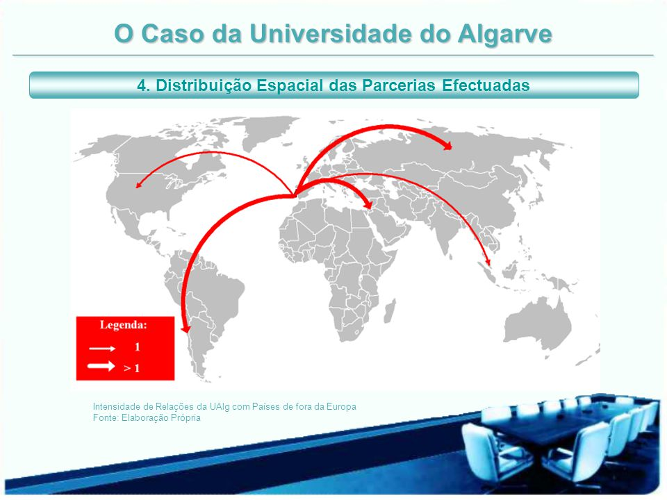 O Caso da Universidade do Algarve 4.