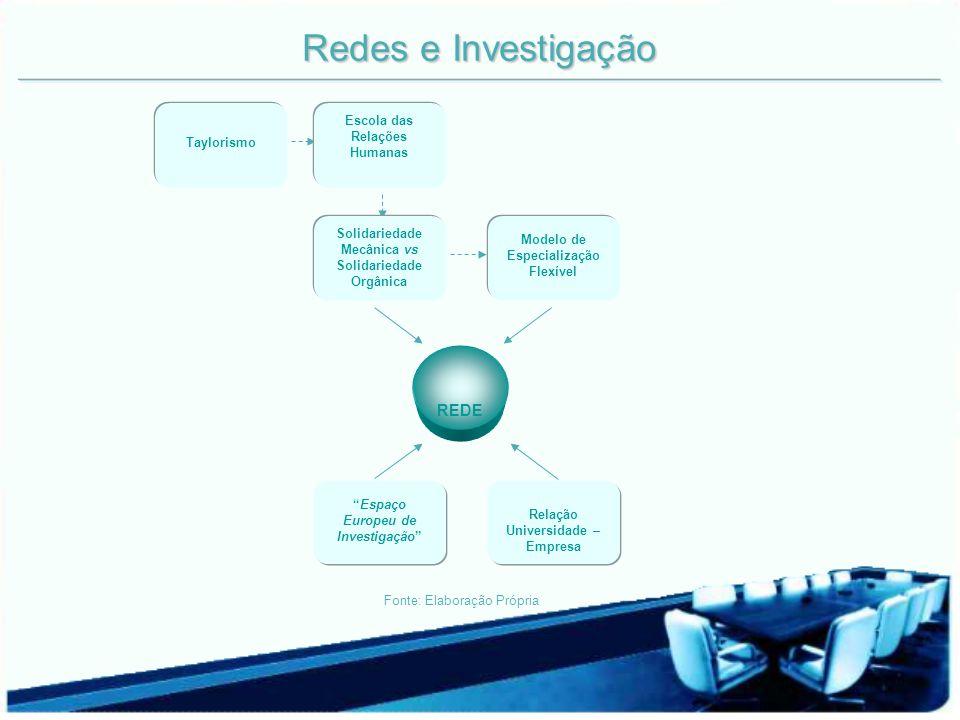 O Caso da Universidade do Algarve 5.