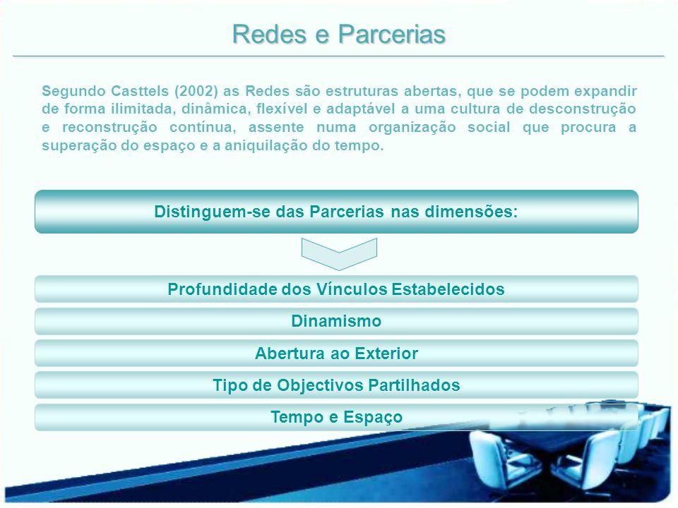 Redes e Parcerias Segundo Casttels (2002) as Redes são estruturas abertas, que se podem expandir de forma ilimitada, dinâmica, flexível e adaptável a
