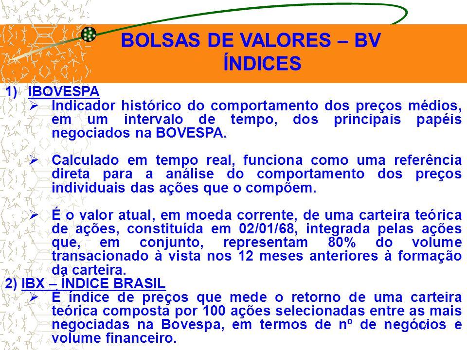 117 BOLSAS DE VALORES – BV ÍNDICES 1)IBOVESPA Indicador histórico do comportamento dos preços médios, em um intervalo de tempo, dos principais papéis