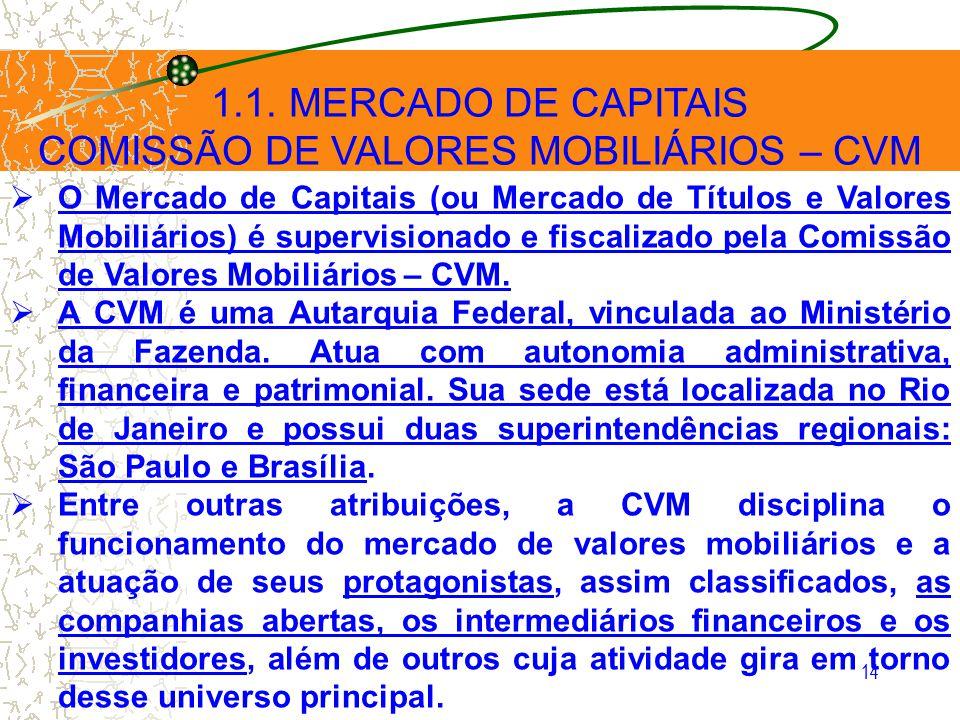 14 1.1. MERCADO DE CAPITAIS COMISSÃO DE VALORES MOBILIÁRIOS – CVM O Mercado de Capitais (ou Mercado de Títulos e Valores Mobiliários) é supervisionado