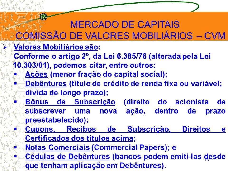 16 MERCADO DE CAPITAIS COMISSÃO DE VALORES MOBILIÁRIOS – CVM Valores Mobiliários são: Conforme o artigo 2º, da Lei 6.385/76 (alterada pela Lei 10.303/